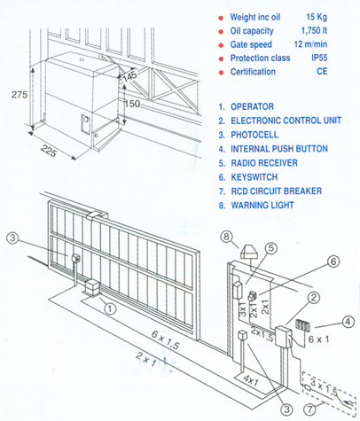 slidegatepop welcometo autodoor automatic sliding gate wiring diagram at readyjetset.co